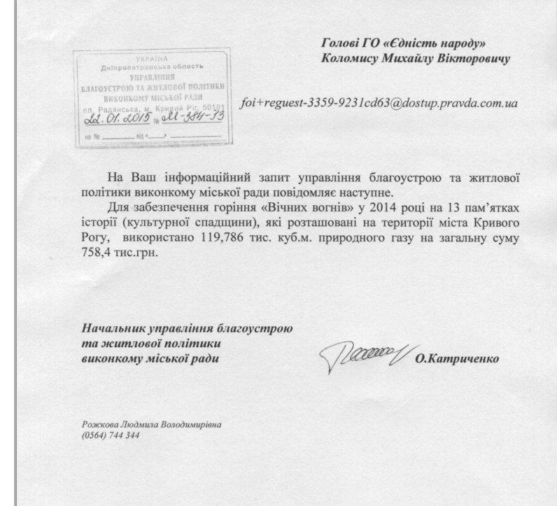 Более 700 тысяч гривен из бюджета Кривого Рога было потрачено на содержание «вечных огней» (фото) - фото 1
