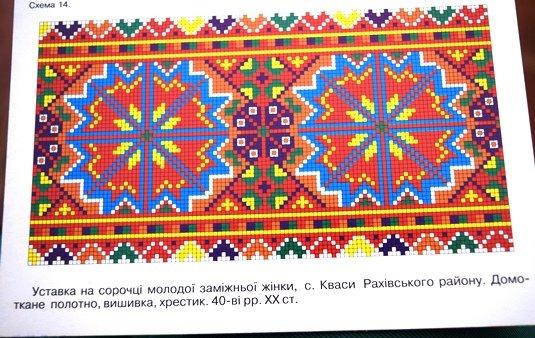 В Ужгороді презентували унікальні листівки зі схемами автентичної вишивки Закарпаття (ФОТО), фото-15