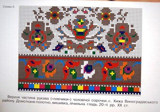 В Ужгороді презентували унікальні листівки зі схемами автентичної вишивки Закарпаття (ФОТО), фото-11