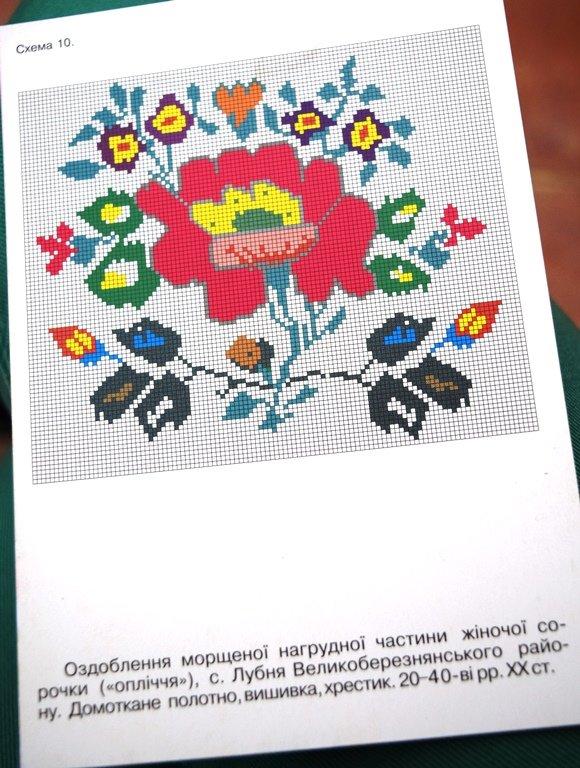 В Ужгороді презентували унікальні листівки зі схемами автентичної вишивки Закарпаття (ФОТО), фото-13