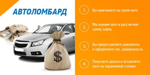 http://status-auto.com.ua/avtolombard