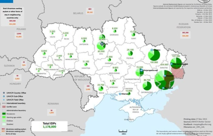На Тернопільщині зафіксовано найменшу кількість переселенців з Донбасу (фото) - фото 1