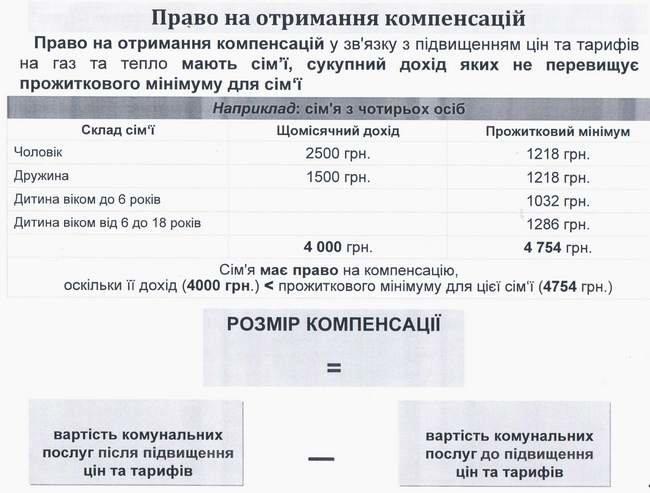 Субсидии для херсонцев: как это будет (фото) - фото 6