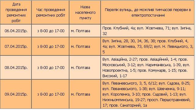 Полтаваобленерго: Графік відключень полтавців 6-9 квітня (фото) - фото 1