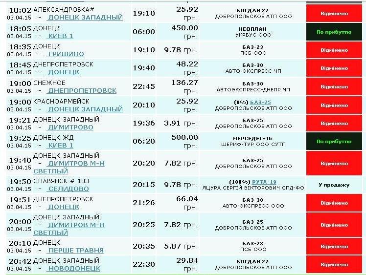 Пункт «неназначения»: массовая отмена рейсов на Красноармейском автовокза (фото) - фото 4