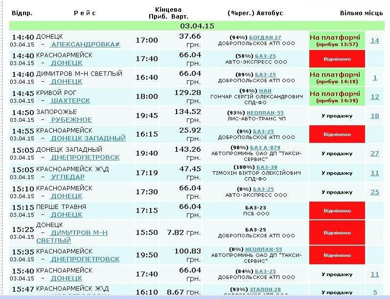 Пункт «неназначения»: массовая отмена рейсов на Красноармейском автовокза (фото) - фото 1