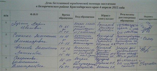Юристы провели бесплатные консультации для белореченцев, фото-1