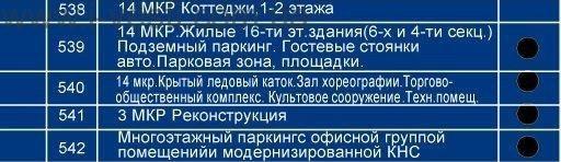 Границы Ильичевска расширяются. В городе ведется строительство нового микрорайона (фото) - фото 1