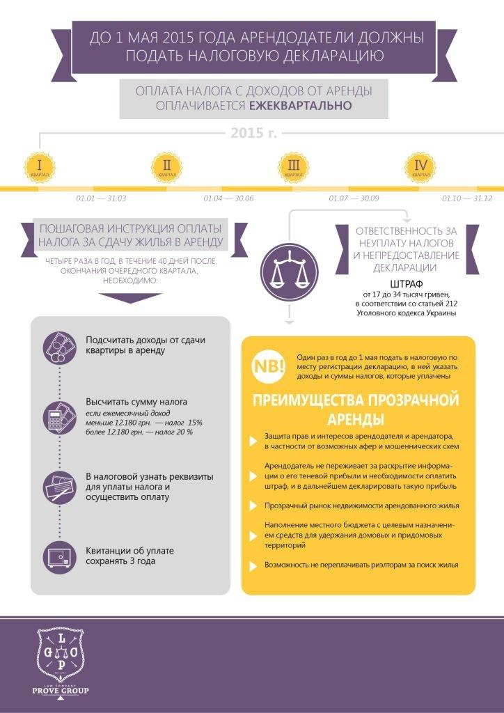 Инфографика_теневой рынок недвижимости