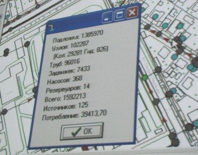 Для Херсона создана уникальная гидравлическая модель системы водоснабжения (фото) - фото 1