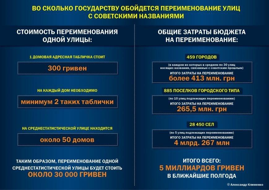 Infogr3_gor (2)