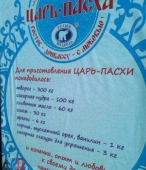 Царь-Паска в Донецке: как на Донбассе праздник отмечали (фото) - фото 1