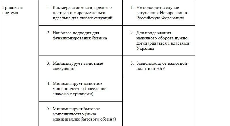ново6