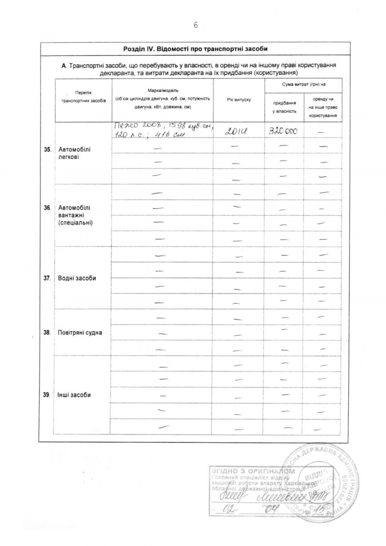 Заместитель губернатора Харьковщины «насчитала» недостающие в ее декларации деньги на новый джип с помощью калькулятора (фото) - фото 1