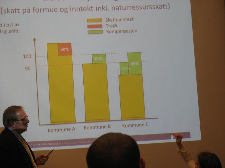 Бердянский мэр поделился своими впечатлениями после рабочего визита в Норвегию, фото-1