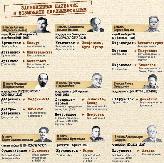 Прощай, совок! Красноармейск и Димитров смогут вернуть свои исторические имена (фото) - фото 1
