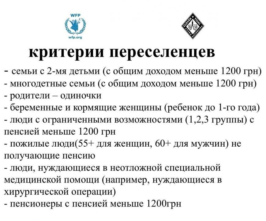 В Доброполье будет проходить выдача ваучеров от Чешской гуманитарной организации «Человек в беде» (фото) - фото 1