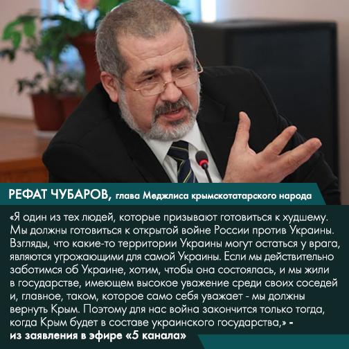 Рефат Чубаров (фото) - фото 1