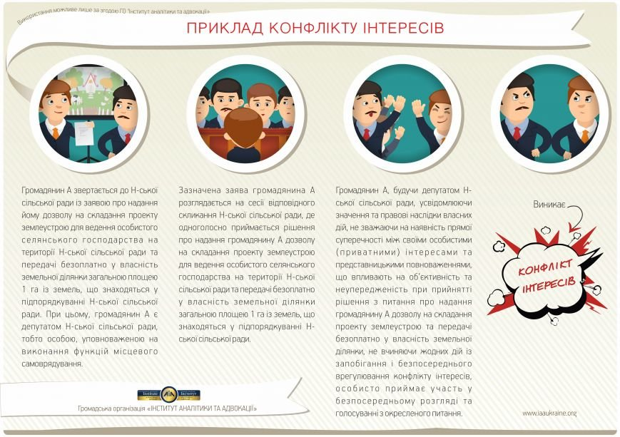 Інфографіка про КІ