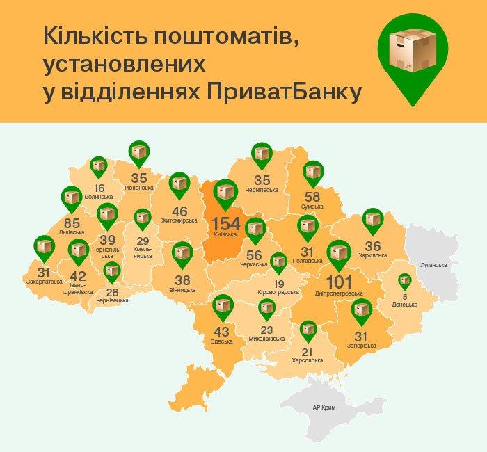 ua-news