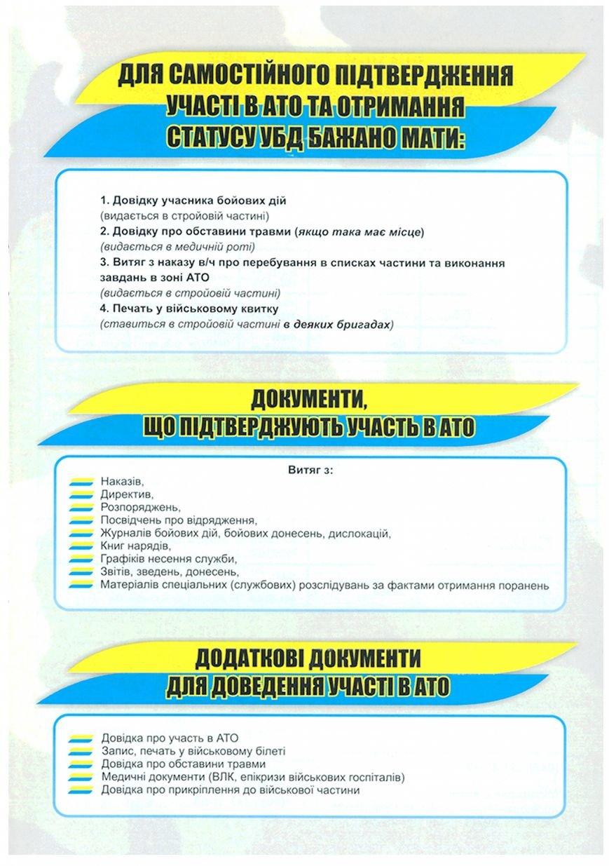 Выдана брошюра для жителей Запорожской области, в том числе и бердянцев, участвоваших в АТО, фото-5