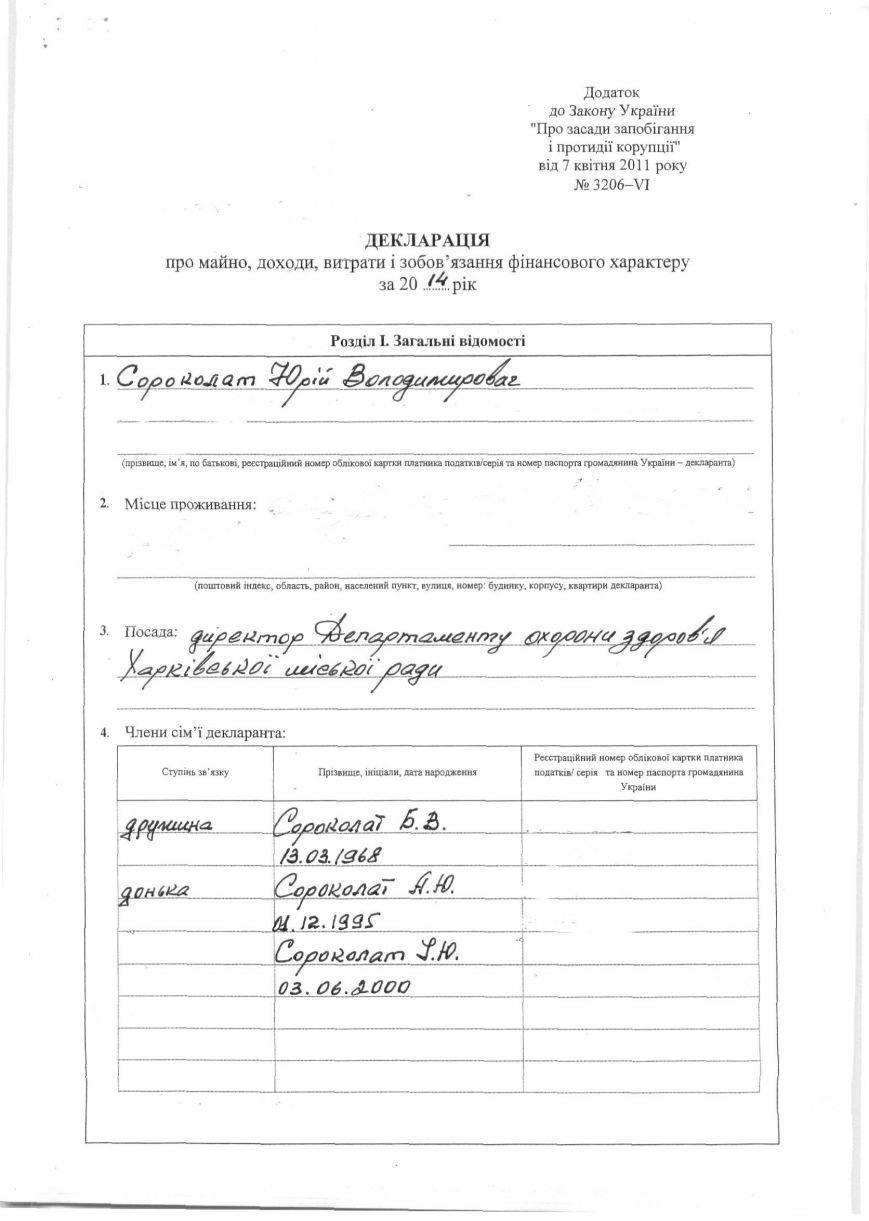 «Главный врач Харькова» зарабатывает больше Кернеса, и купил себе иномарку за полмиллиона (фото) - фото 1