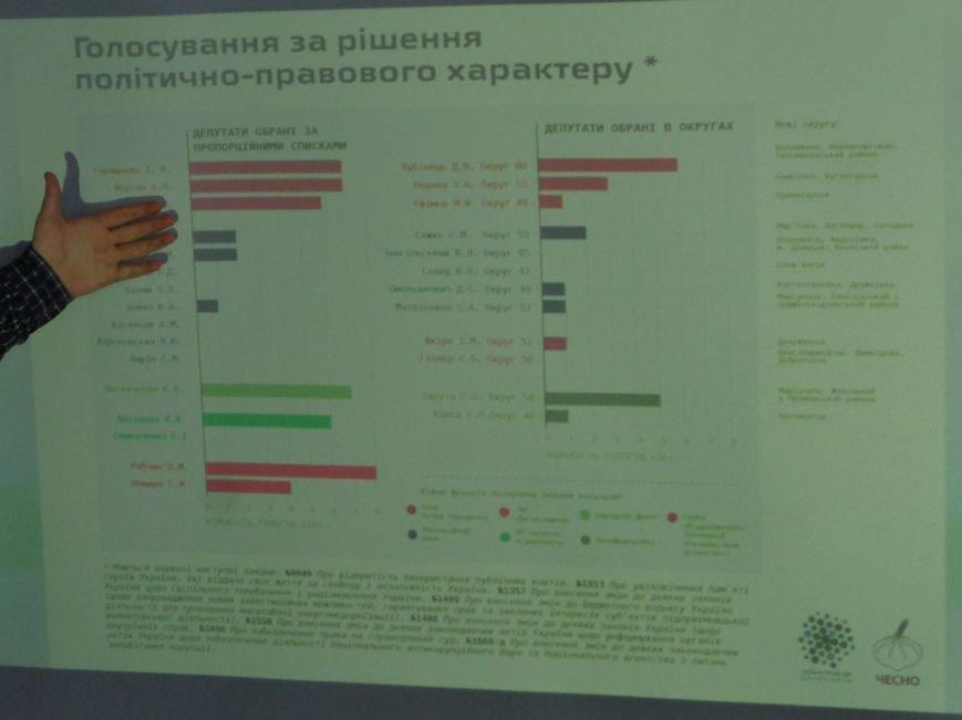 Валентин Красноперов: «Эффективность власти зависит от эффективности гражданского общества» (фото) - фото 1
