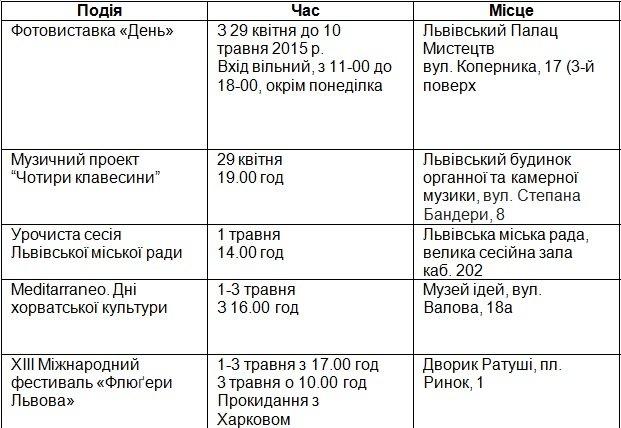 Оновлена програма святкування Дня Львова (фото) - фото 1
