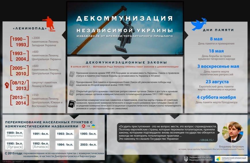 Декоммунизация независимой Украины (фото) - фото 1
