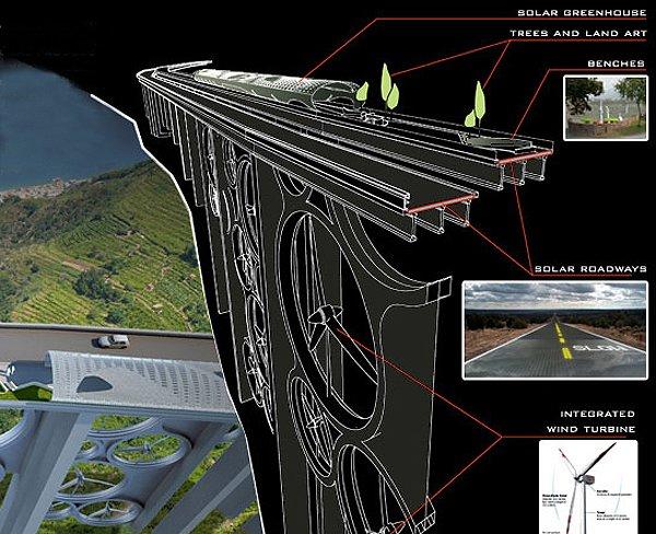 Мост, генерирующий солнечную и ветровую энергию, хорошо бы смотрелся на Херсонских просторах (фото) - фото 2