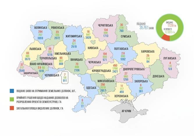 Участникам АТО уже выделено более 12 тыс. га земли по всей Украине (фото) - фото 1