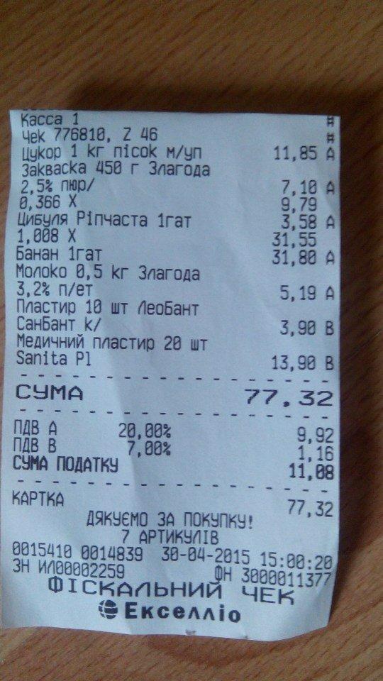 Обзор цен на продукты в Днепропетровске (рынки и магазины) (фото) - фото 1