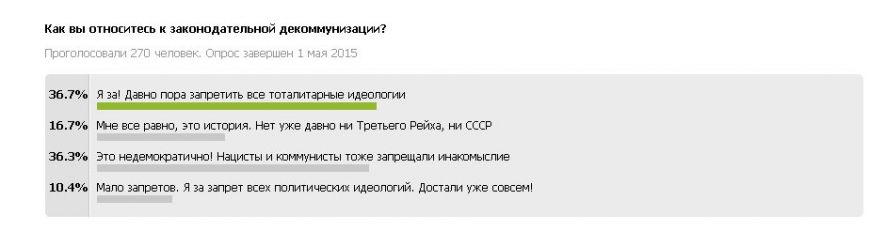 Результаты опроса: Одесситы высказались за запрет коммунистической идеологии (фото) - фото 1