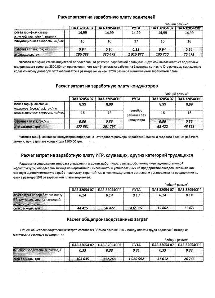Краматорские перевозчики подсчитали себестоимость своих услуг - получилось от 2,66 до 7,28 грн с человека (фото) - фото 3