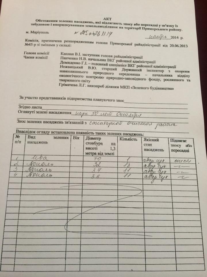 Мариупольский «Зеленстрой» пояснил, почему вырубил 40 тополей и иву в Приморском парке, фото-2