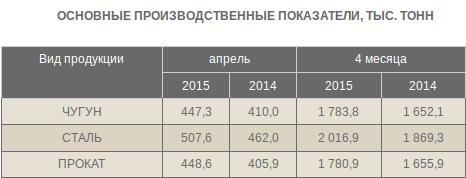 Screenshot - 13.05.2015 - 13:08:40