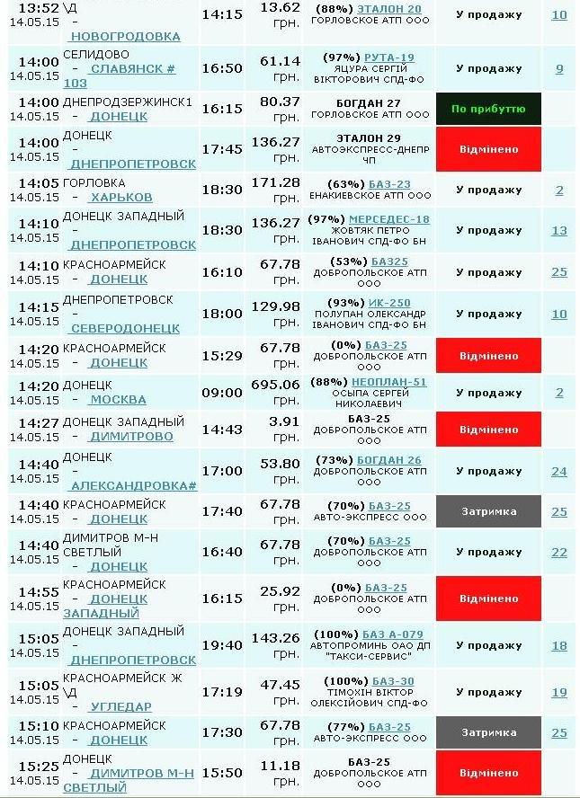 Неутешительное расписание рейсов на Красноармейской автостанции (фото) - фото 1