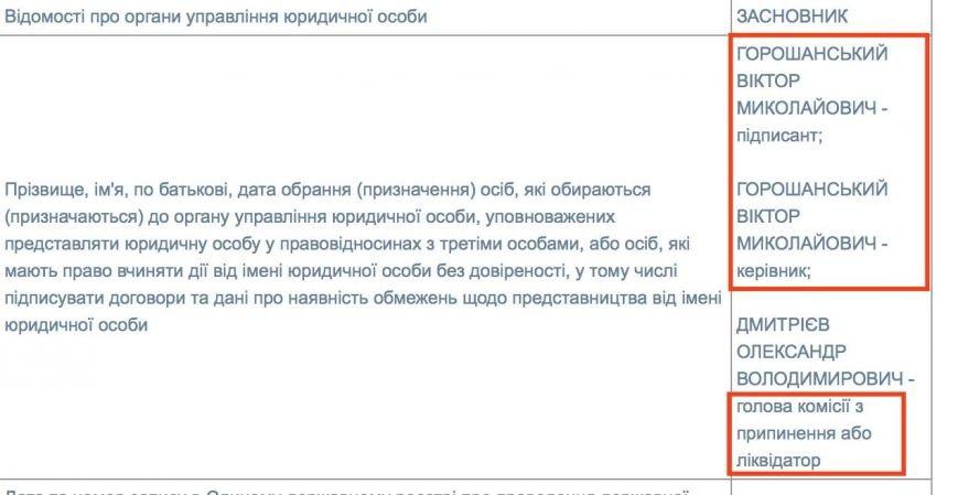 Мариупольский общественник рассказал, как можно бесплатно получить квартиру в Мариуполе, фото-3