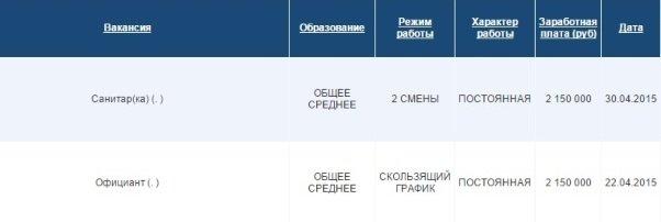 В Гродно чтобы оформиться безработным необходимо отстоять в очереди три недели (фото) - фото 1