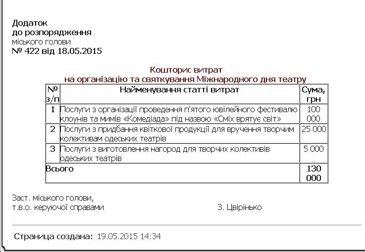 Одесская мэрия выделила запоздалые деньги на Комедиаду (фото) - фото 1
