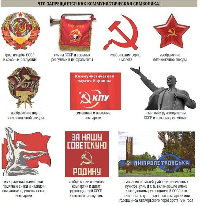 Закон о декоммунизации Украины вступает в силу, фото-1