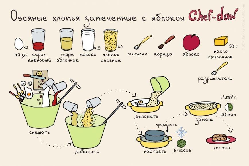 А який ваш сніданок?, фото-3