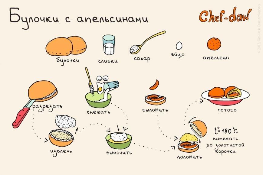 А який ваш сніданок?, фото-6