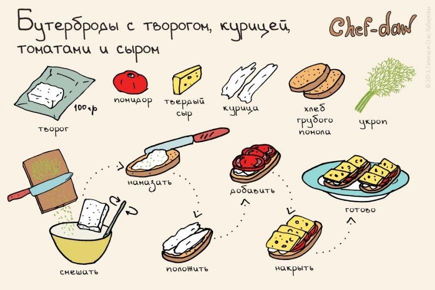А який ваш сніданок?, фото-8