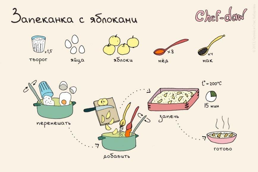 А який ваш сніданок?, фото-7