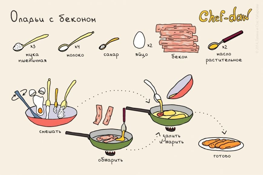 А який ваш сніданок?, фото-4