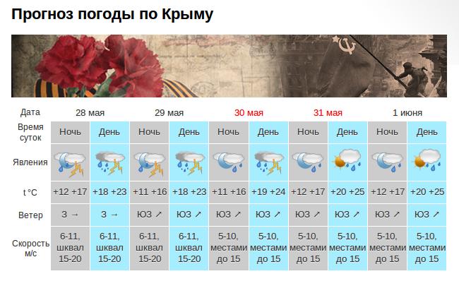 Снимок экрана - 28.05.2015 - 10:22:37