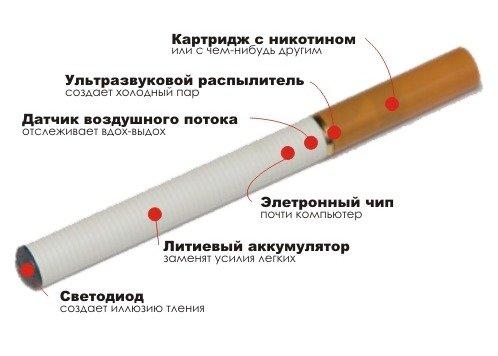 55 elektronnaja_sigareta
