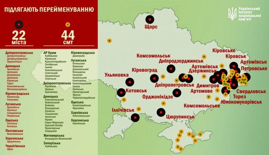 Декоммунизация в Днепродзержинске начнется с предприятий, фото-2