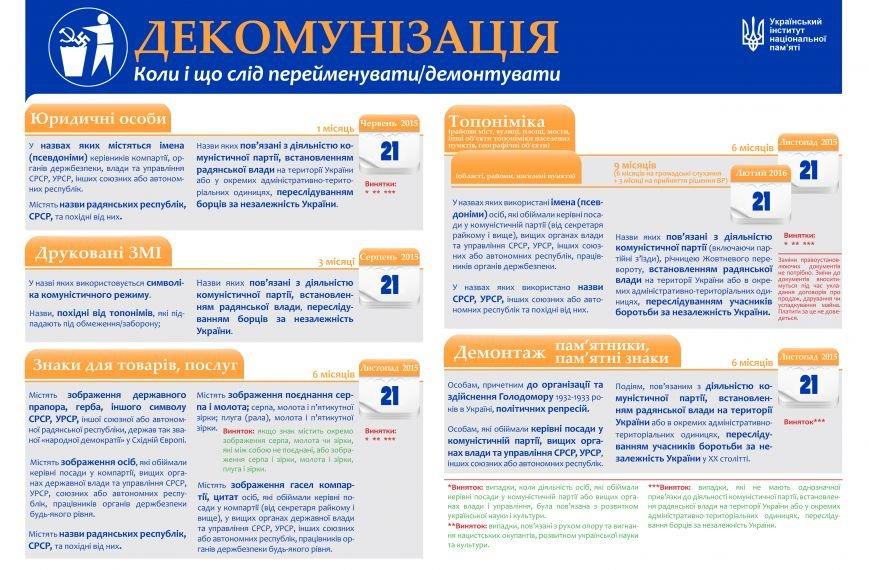 Декоммунизация в Днепродзержинске начнется с предприятий, фото-1